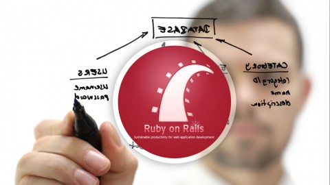 Learn Ruby on Rails from Scratch